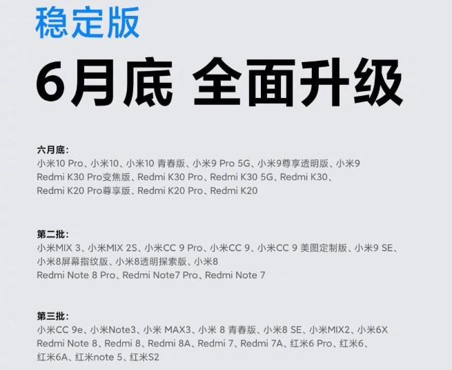 Ці смартфони Xiaomi отримають прошивку MIUI 12 до кінця червня