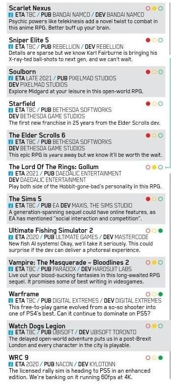 Sony PlayStation 5 запускатиме всі ігри від PlayStation 4