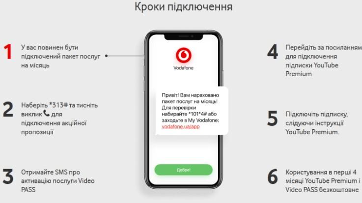 Vodafone і YouTube домовилися про співпрацю, абоненти Vodafone безкоштовно отримають чотири місяці підписки на YouTube Premium