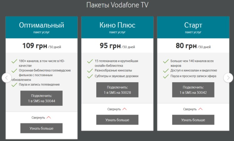 Vodafone перезапустив пакет Vodafone TV «Оптимальний» без підвищення абонплати