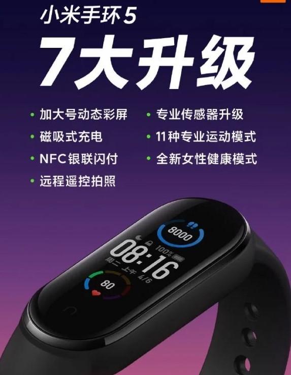 Xiaomi Mi Band 5 представлений офіційно: ціна і характеристики