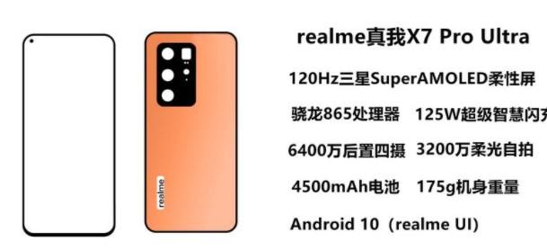 Realme готує конкурента Xiaomi Mi 10 Ultra
