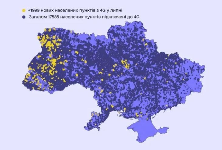 Міністерство цифровий трансформації повідомило, що в липні поточного року швидкість покриття населених пунктів України швидкісним мобільним інтернетом збільшилася вдвічі. Це сталося завдяки запуску 4G-мереж в діапазоні 900 МГц, який має більше покриття.