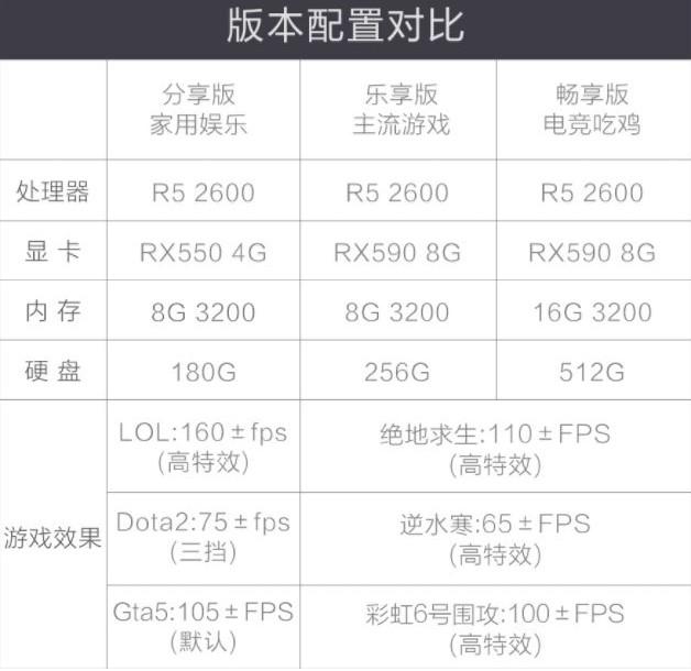 Xiaomi випустила перший ігровий настільний ПК з прозорою панеллю