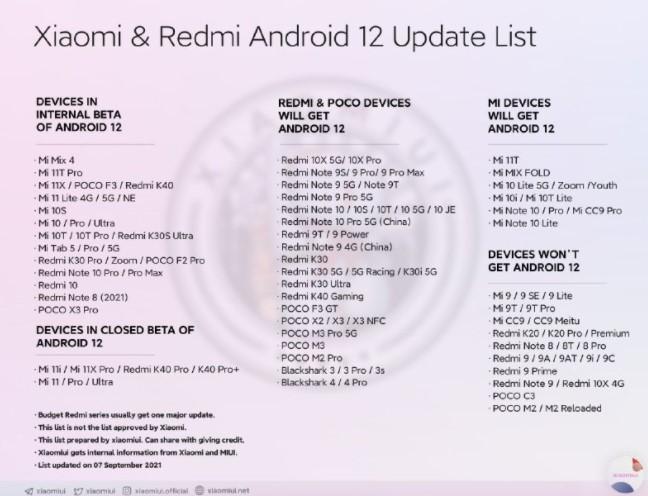 Cписок смартфонів Xiaomi, які не отримають оновлення